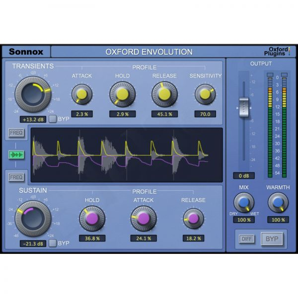 Sonnox Envolution Native